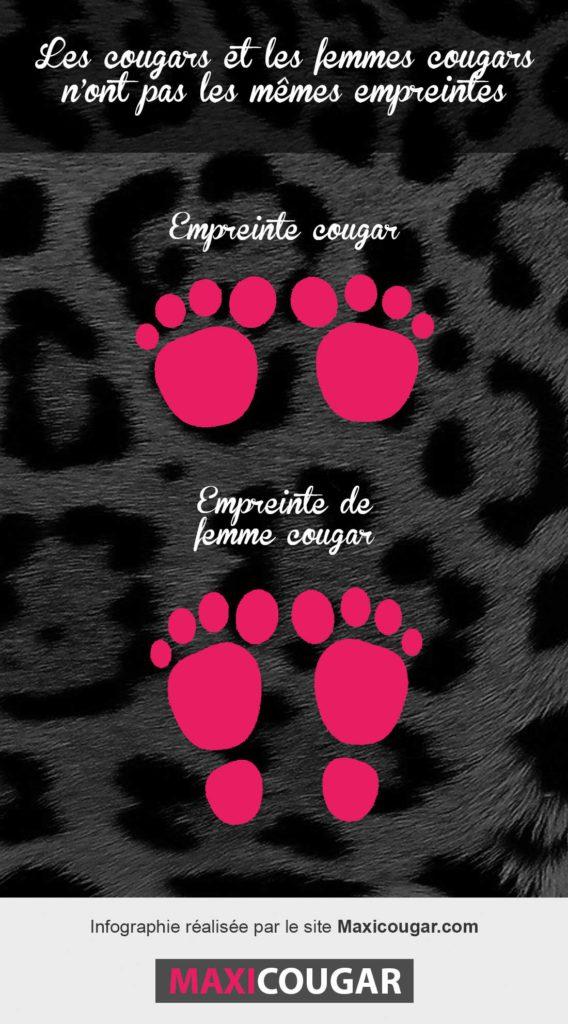 Empreintes cougars